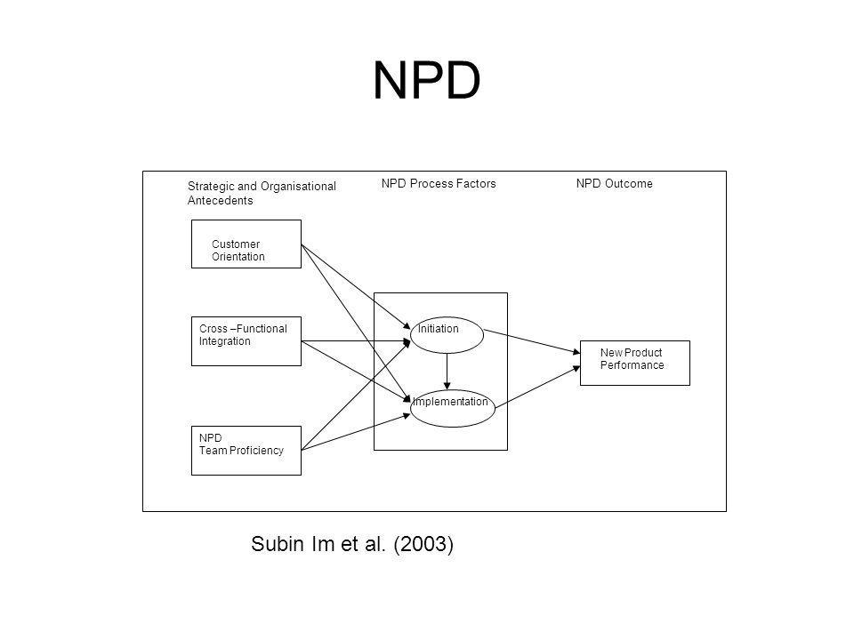NPD Cross –Functional Integration NPD Team Proficiency Customer Orientation Initiation Implementation New Product Performance Strategic and Organisational Antecedents NPD Process FactorsNPD Outcome Subin Im et al.