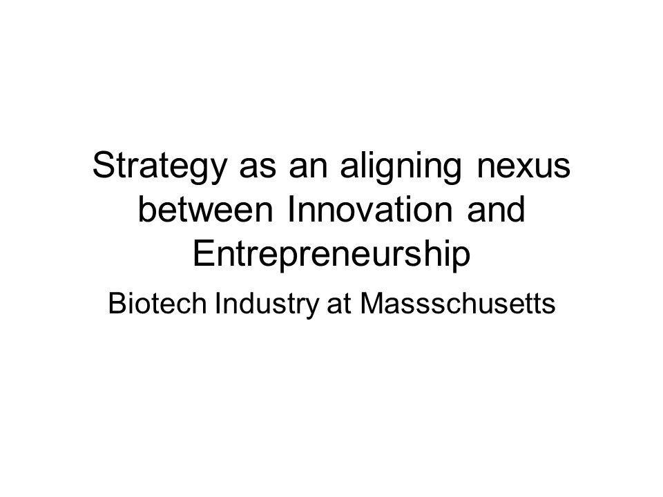 Strategy as an aligning nexus between Innovation and Entrepreneurship Biotech Industry at Massschusetts