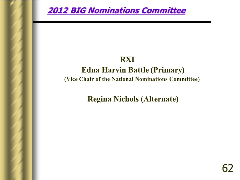2012 BIG Nominations Committee RXI Edna Harvin Battle (Primary) (Vice Chair of the National Nominations Committee) Regina Nichols (Alternate) 62