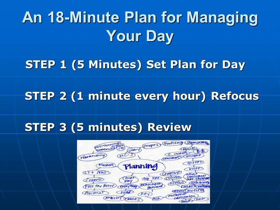 An 18-Minute Plan for Managing Your Day STEP 1 (5 Minutes) Set Plan for Day STEP 1 (5 Minutes) Set Plan for Day STEP 2 (1 minute every hour) Refocus STEP 2 (1 minute every hour) Refocus STEP 3 (5 minutes) Review STEP 3 (5 minutes) Review