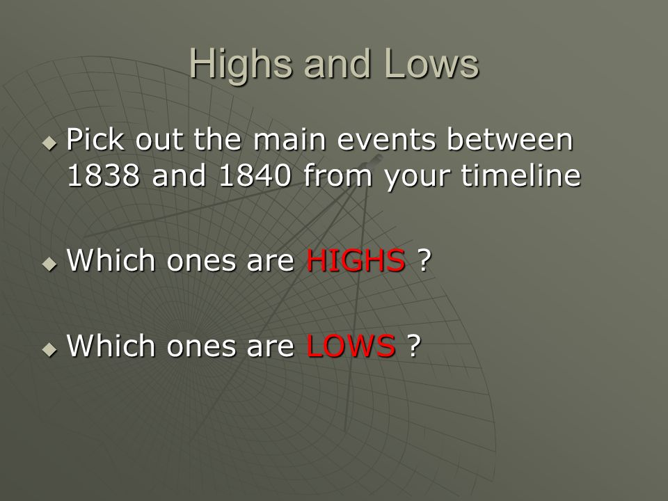 Highs and Lows Pick out the main events between 1838 and 1840 from your timeline Pick out the main events between 1838 and 1840 from your timeline Which ones are HIGHS .