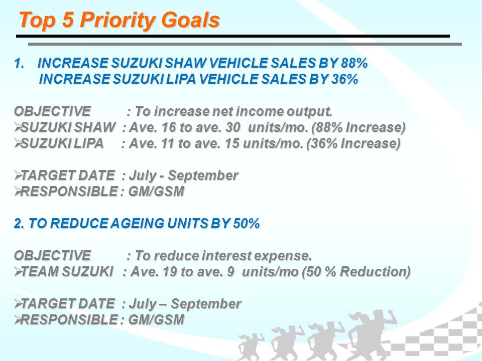 Top 5 Priority Goals 1.INCREASE SUZUKI SHAW VEHICLE SALES BY 88% INCREASE SUZUKI LIPA VEHICLE SALES BY 36% INCREASE SUZUKI LIPA VEHICLE SALES BY 36% OBJECTIVE : To increase net income output.