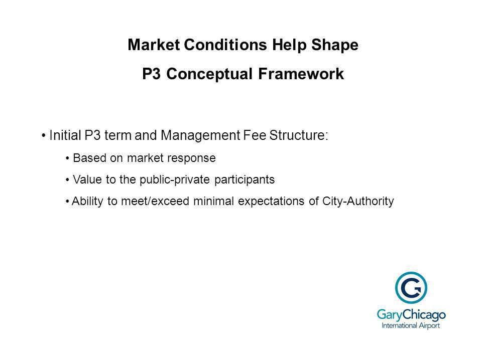 Market Conditions Help Shape P3 Conceptual Framework Initial P3 term and Management Fee Structure: Based on market response Value to the public-private participants Ability to meet/exceed minimal expectations of City-Authority