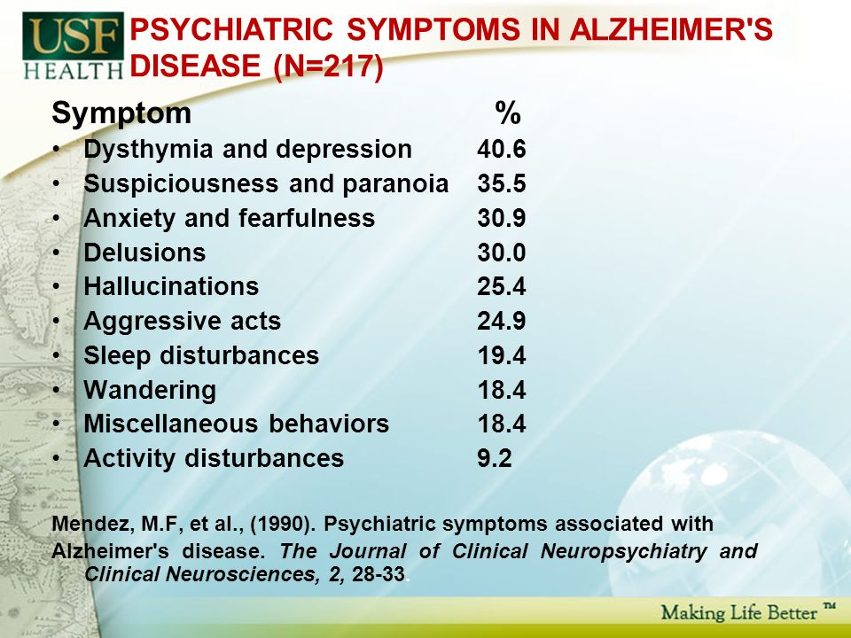 PSYCHIATRIC SYMPTOMS IN ALZHEIMER S DISEASE (N=217) Symptom % Dysthymia and depression 40.6 Suspiciousness and paranoia35.5 Anxiety and fearfulness 30.9 Delusions 30.0 Hallucinations 25.4 Aggressive acts 24.9 Sleep disturbances 19.4 Wandering 18.4 Miscellaneous behaviors18.4 Activity disturbances 9.2 Mendez, M.F, et al., (1990).