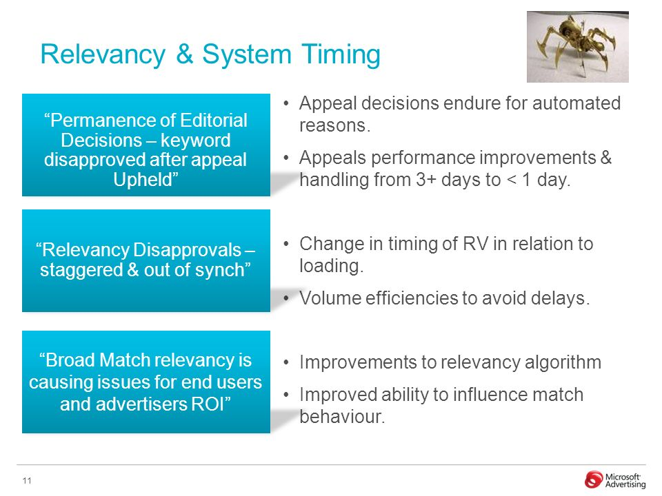 11 Relevancy & System Timing Permanence of editorial decisions: KWs rejected sometime after appeal upheld Broad Match relevancy is causing issues for end users and advertisers ROI Permanence of Editorial Decisions – keyword disapproved after appeal Upheld Appeal decisions endure for automated reasons.