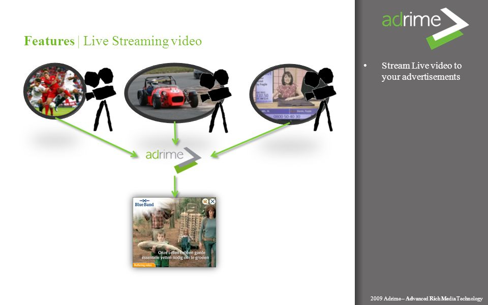 Stream Live video to your advertisements Features | Live Streaming video 2009 Adrime – Advanced Rich Media Technology