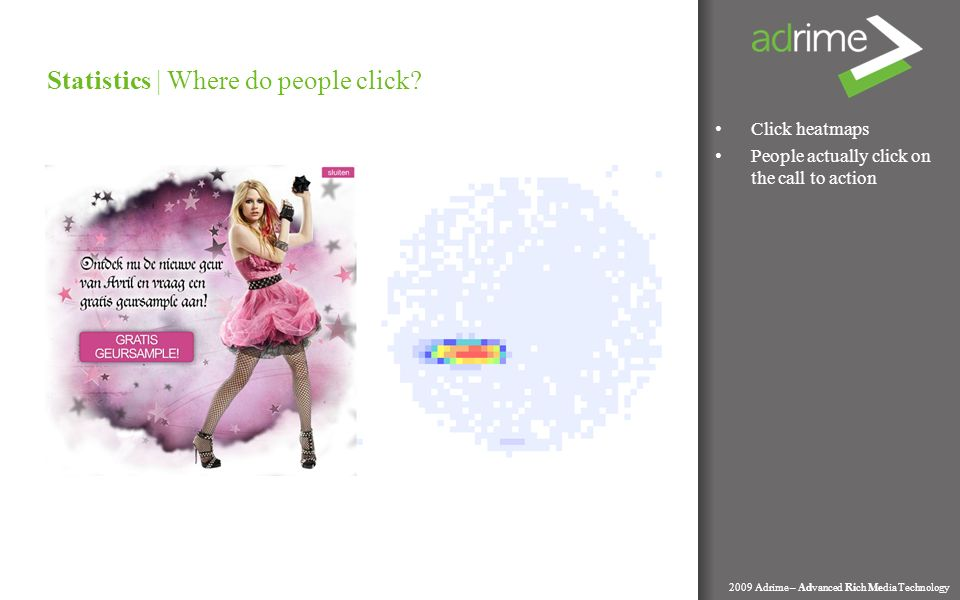 Click heatmaps People actually click on the call to action Statistics | Where do people click.