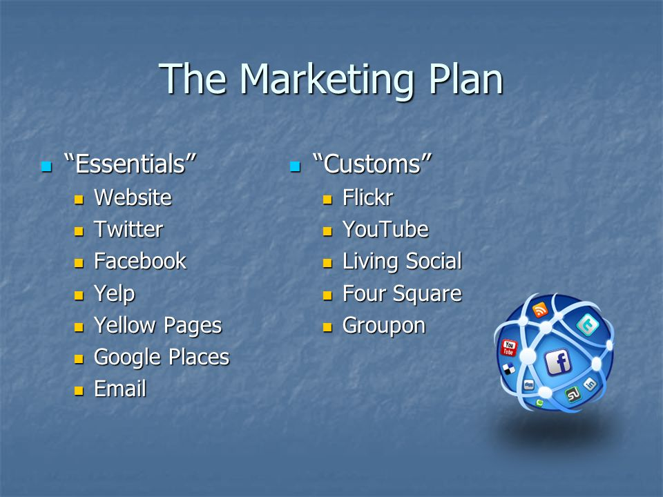 The Marketing Plan Essentials Essentials Website Website Twitter Twitter Facebook Facebook Yelp Yelp Yellow Pages Yellow Pages Google Places Google Places   Customs Customs Flickr YouTube Living Social Four Square Groupon