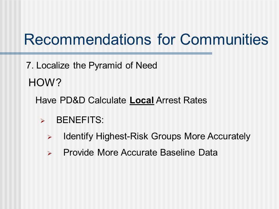 Recommendations for Communities 7.