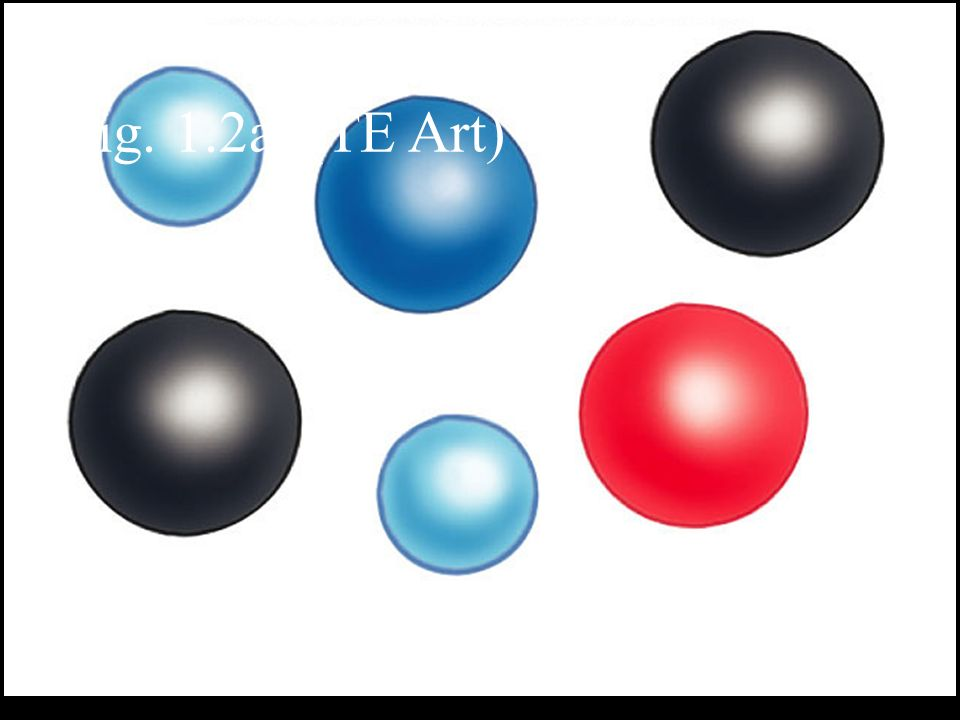 Fig. 1.2a1(TE Art) Atoms Copyright © The McGraw-Hill Companies, Inc.