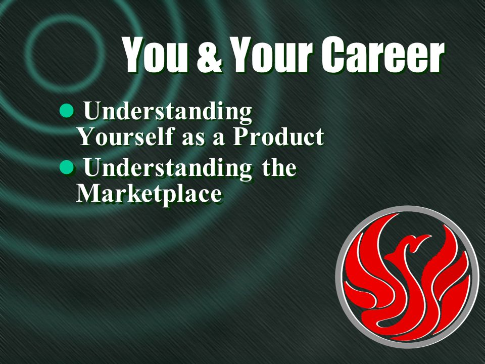 You & Your Career l Understanding Yourself as a Product l Understanding the Marketplace