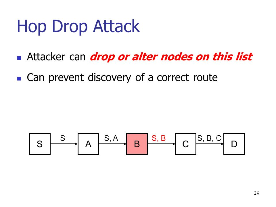 29 Hop Drop Attack Attacker can drop or alter nodes on this list Can prevent discovery of a correct route S AB D C SS, AS, BS, B, C