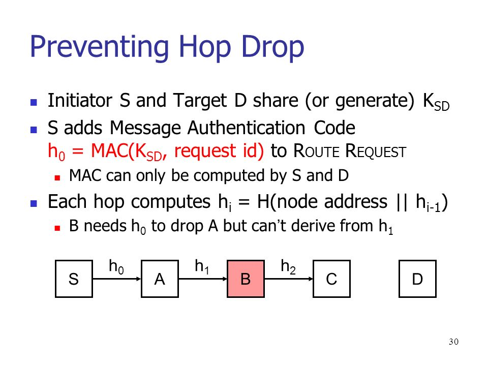 30 Initiator S and Target D share (or generate) K SD S adds Message Authentication Code h 0 = MAC(K SD, request id) to R OUTE R EQUEST MAC can only be computed by S and D Each hop computes h i = H(node address || h i-1 ) B needs h 0 to drop A but can t derive from h 1 Preventing Hop Drop S AB D C h0h0 h1h1 h2h2