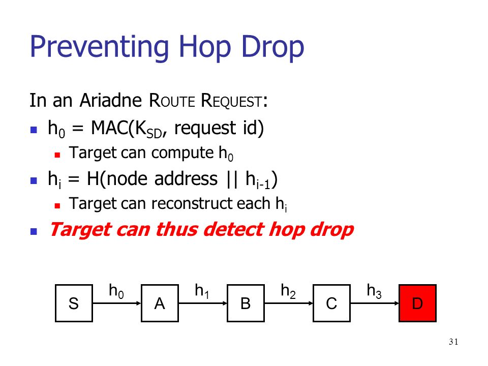 31 In an Ariadne R OUTE R EQUEST : h 0 = MAC(K SD, request id) Target can compute h 0 h i = H(node address || h i-1 ) Target can reconstruct each h i Target can thus detect hop drop Preventing Hop Drop S AB D C h0h0 h1h1 h2h2 h3h3