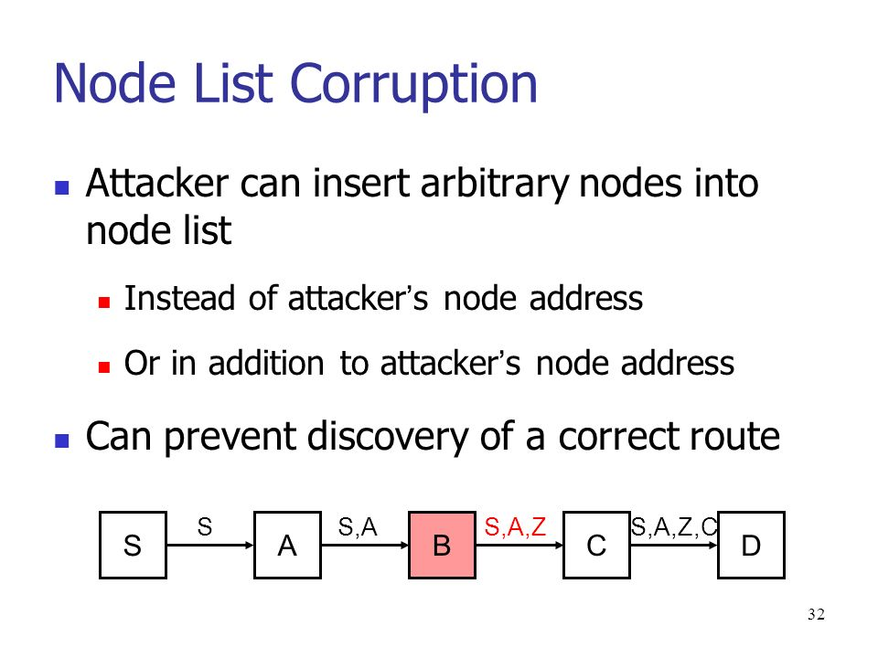 32 Node List Corruption Attacker can insert arbitrary nodes into node list Instead of attacker s node address Or in addition to attacker s node address Can prevent discovery of a correct route S AB D C SS,AS,A,ZS,A,Z,C