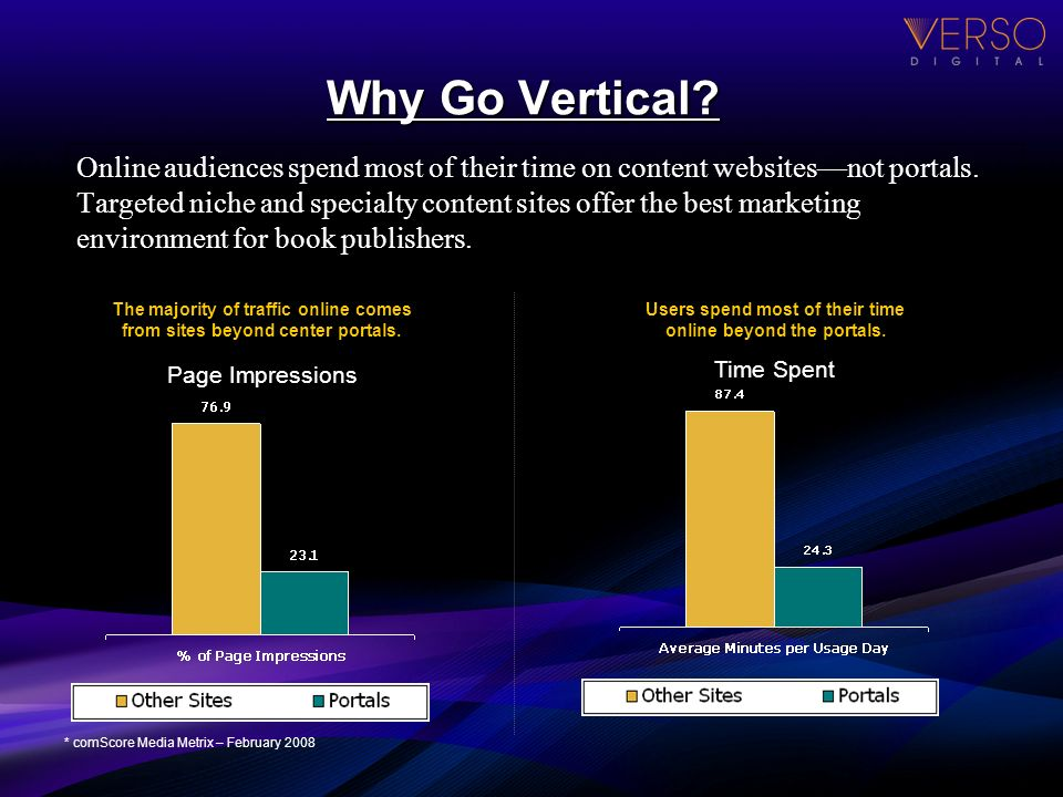 Online audiences spend most of their time on content websitesnot portals.