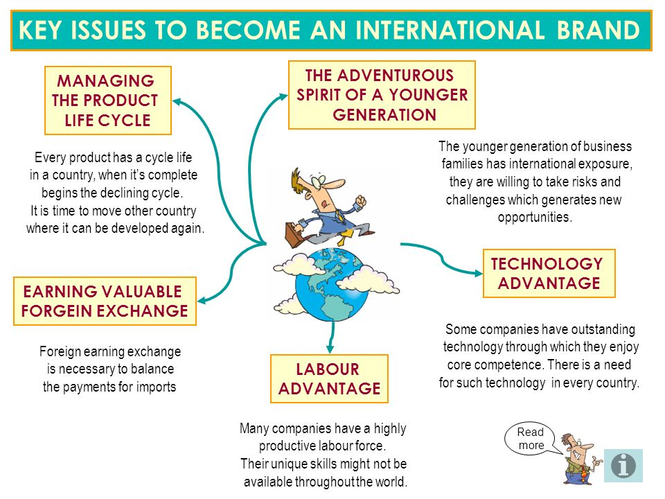 KEY ISSUES TO BECOME AN INTERNATIONAL BRAND MANAGING THE PRODUCT LIFE CYCLE Every product has a cycle life in a country, when its complete begins the declining cycle.