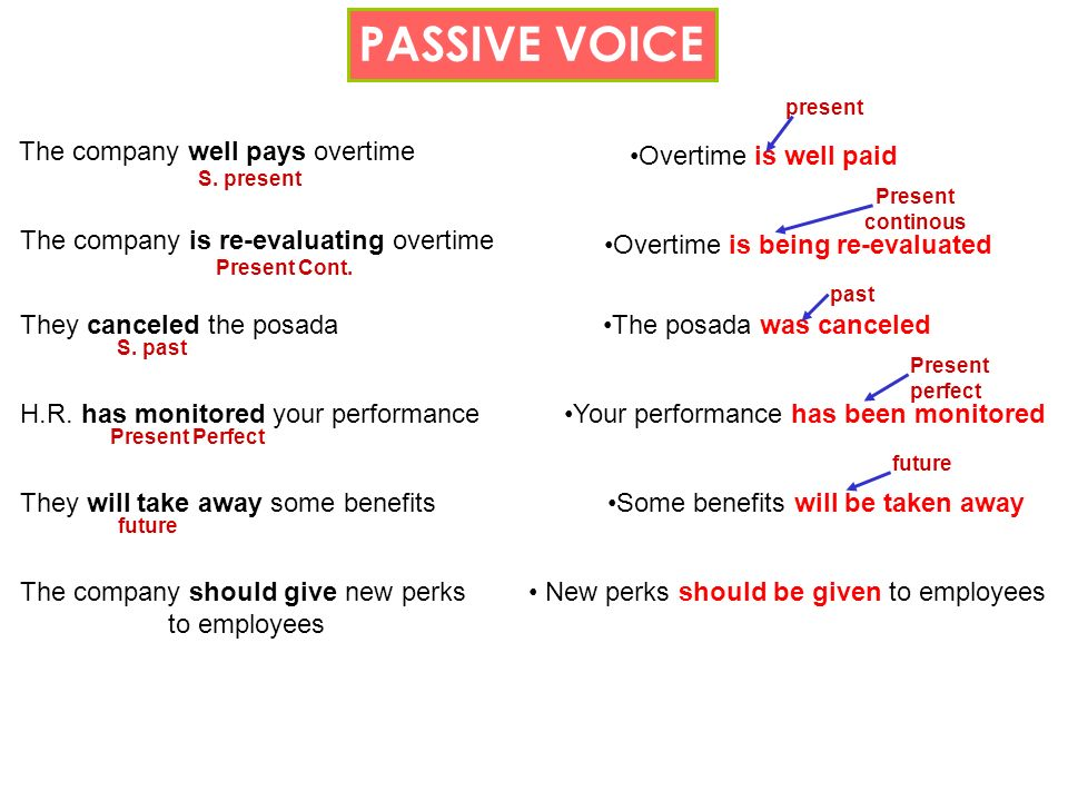 PASSIVE VOICE Its an structure we use it to inform, to report as the important in the sentence is the object or situation.