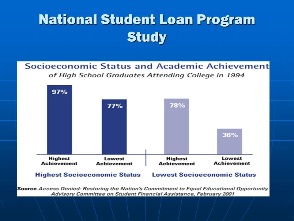 National Student Loan Program Study