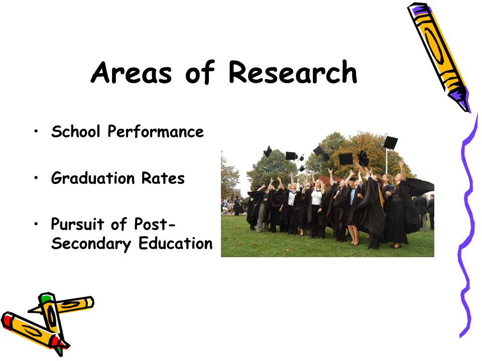 Areas of Research School Performance Graduation Rates Pursuit of Post- Secondary Education