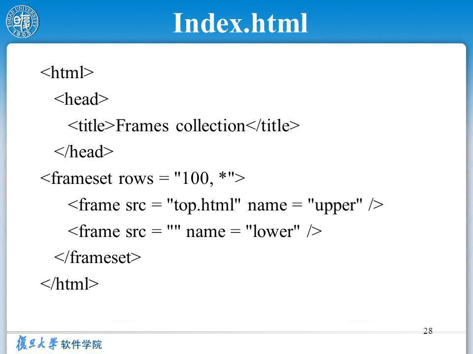 28 Index.html Frames collection