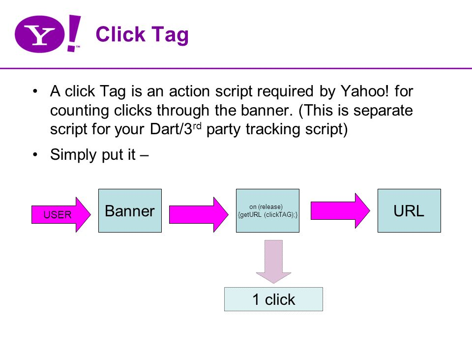 Click Tag A click Tag is an action script required by Yahoo.