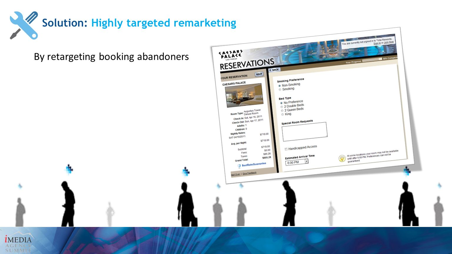 Solution: Highly targeted remarketing By retargeting booking abandoners