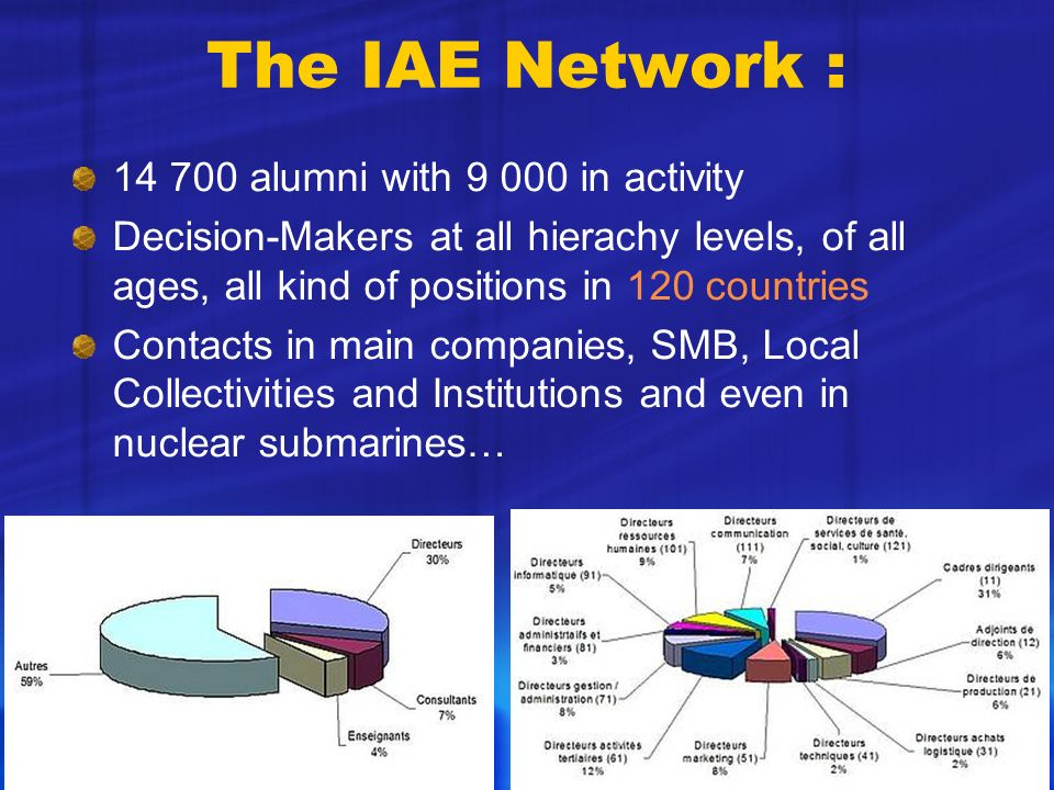 The IAE Network : 14 700 alumni with 9 000 in activity Decision-Makers at all hierachy levels, of all ages, all kind of positions in 120 countries Contacts in main companies, SMB, Local Collectivities and Institutions and even in nuclear submarines…