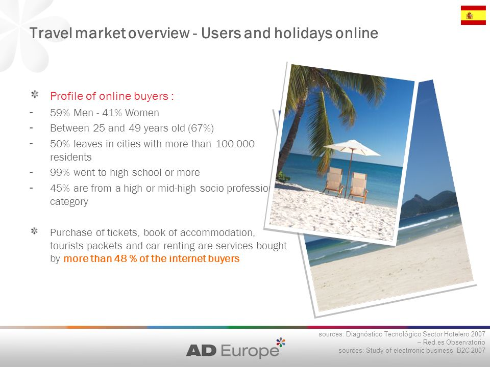 Travel market overview - Users and holidays online Profile of online buyers : - 59% Men - 41% Women - Between 25 and 49 years old (67%) - 50% leaves in cities with more than residents - 99% went to high school or more - 45% are from a high or mid-high socio professional category Purchase of tickets, book of accommodation, tourists packets and car renting are services bought by more than 48 % of the internet buyers sources: Diagnóstico Tecnológico Sector Hotelero 2007 – Red.es Observatorio sources: Study of electrronic business B2C 2007