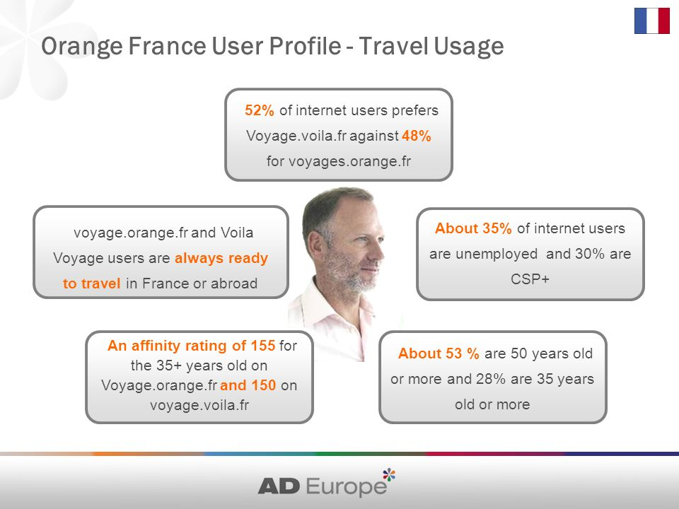 Orange France User Profile - Travel Usage 52% of internet users prefers Voyage.voila.fr against 48% for voyages.orange.fr About 35% of internet users are unemployed and 30% are CSP+ voyage.orange.fr and Voila Voyage users are always ready to travel in France or abroad An affinity rating of 155 for the 35+ years old on Voyage.orange.fr and 150 on voyage.voila.fr About 53 % are 50 years old or more and 28% are 35 years old or more
