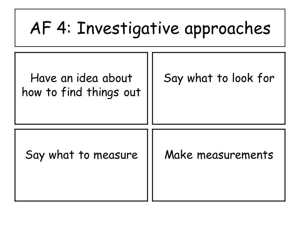 AF 4: Investigative approaches Have an idea about how to find things out Say what to look for Say what to measureMake measurements