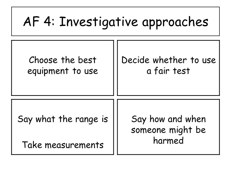 AF 4: Investigative approaches Choose the best equipment to use Decide whether to use a fair test Say what the range is Take measurements Say how and when someone might be harmed