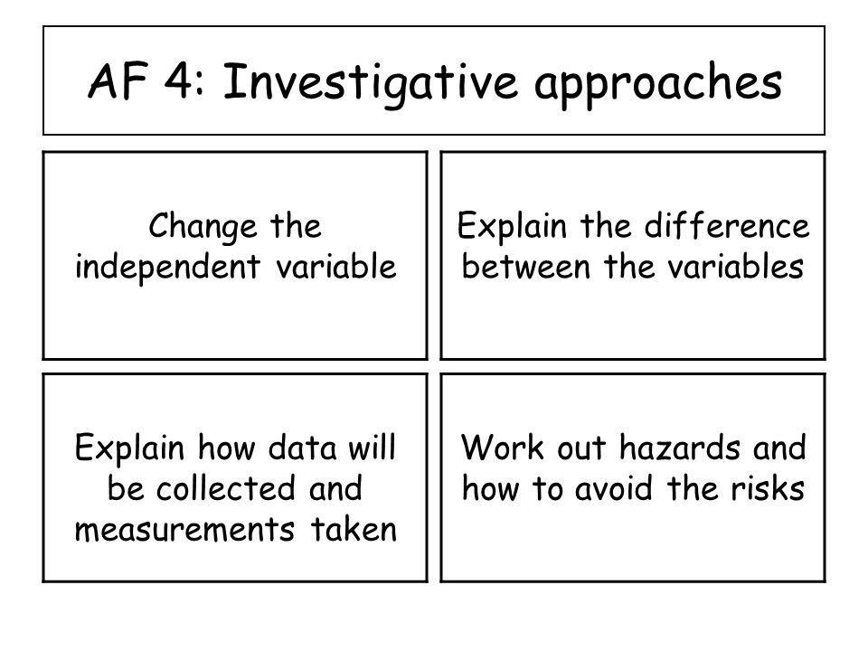 AF 4: Investigative approaches Change the independent variable Explain the difference between the variables Explain how data will be collected and measurements taken Work out hazards and how to avoid the risks