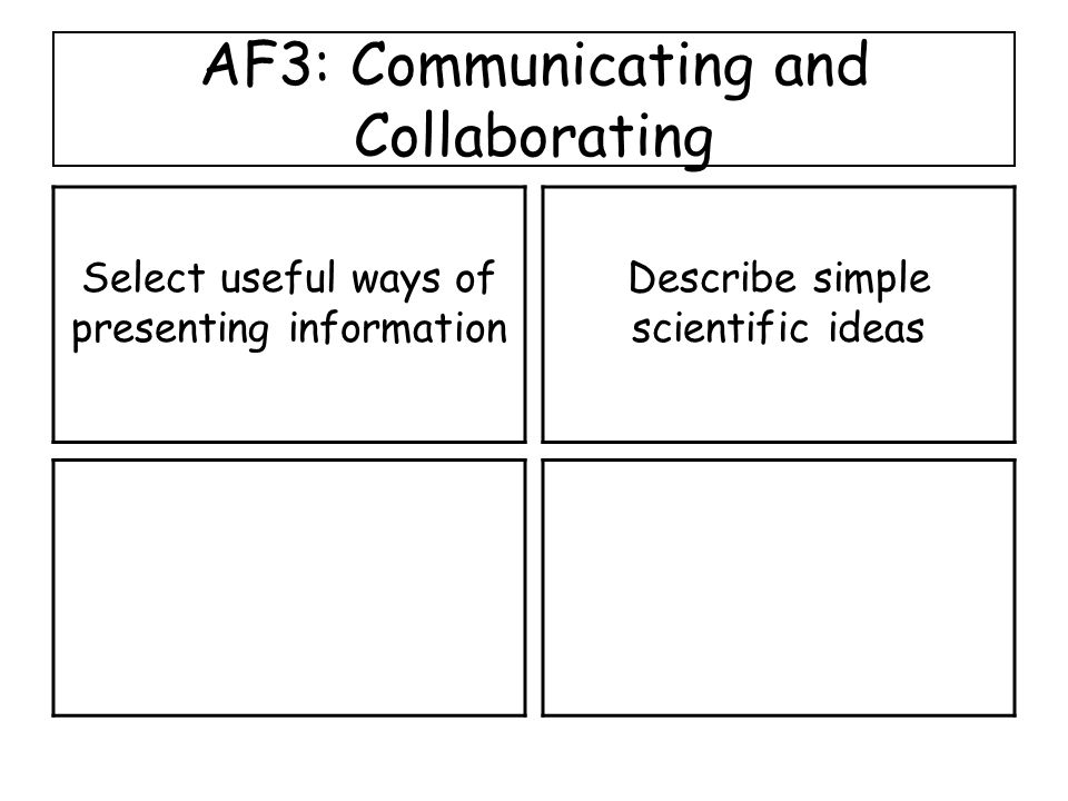 AF3: Communicating and Collaborating Select useful ways of presenting information Describe simple scientific ideas