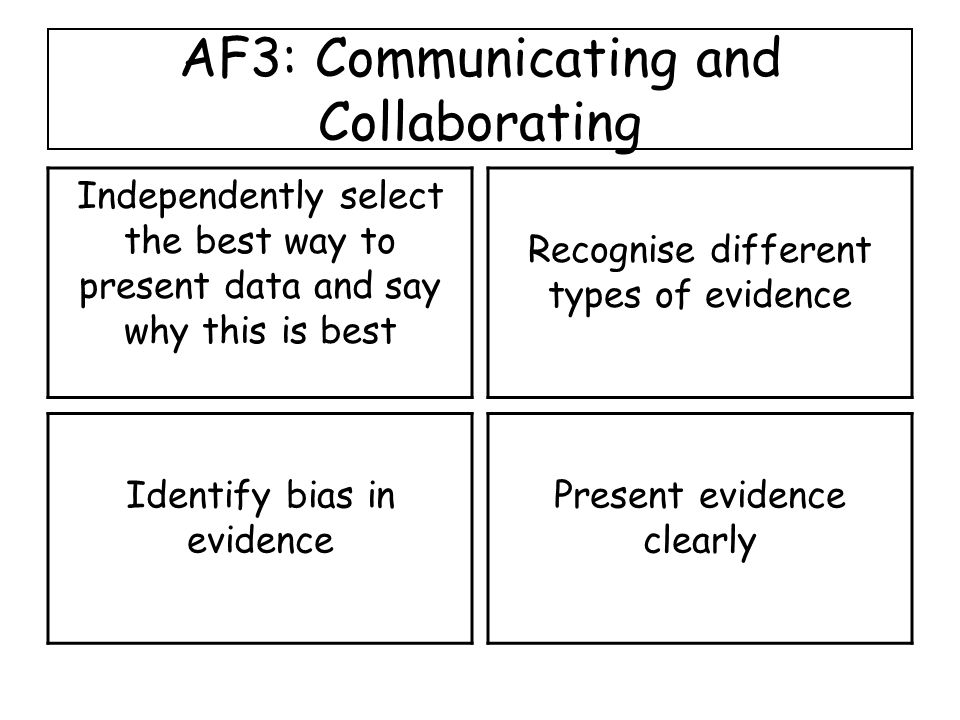 AF3: Communicating and Collaborating Independently select the best way to present data and say why this is best Recognise different types of evidence Identify bias in evidence Present evidence clearly
