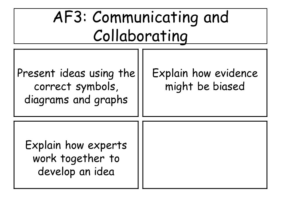 AF3: Communicating and Collaborating Present ideas using the correct symbols, diagrams and graphs Explain how evidence might be biased Explain how experts work together to develop an idea