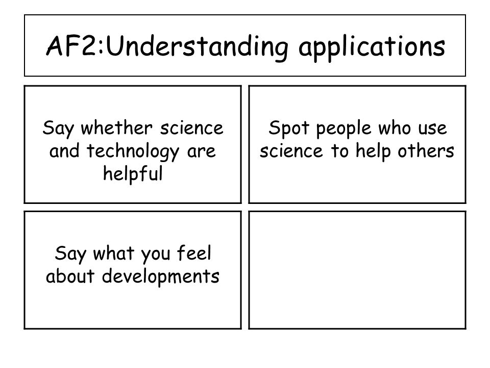 AF2:Understanding applications Say whether science and technology are helpful Spot people who use science to help others Say what you feel about developments