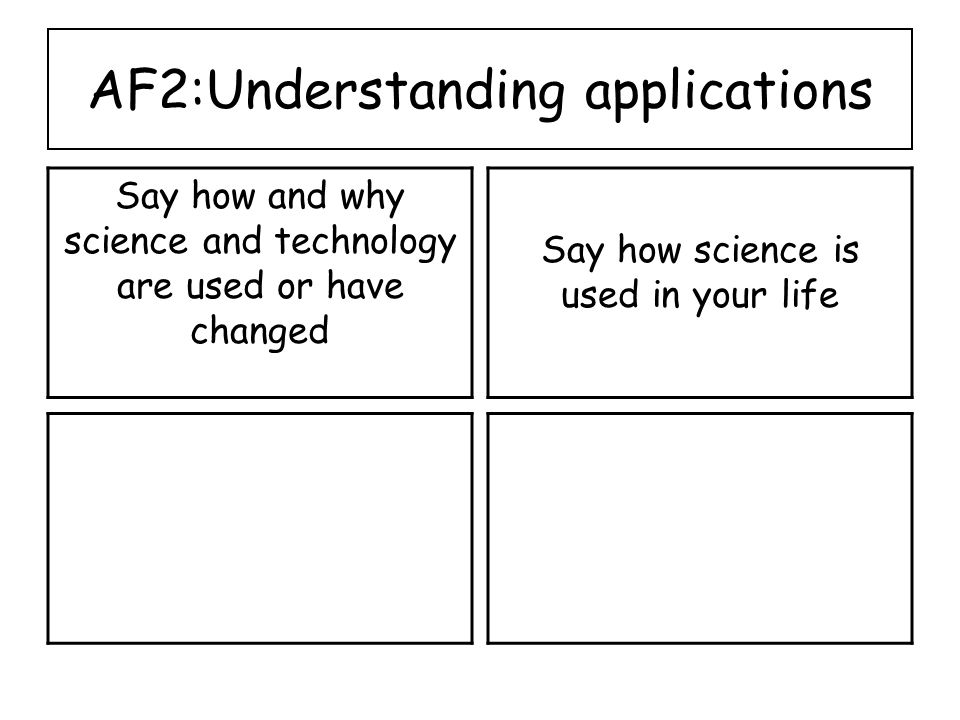 AF2:Understanding applications Say how and why science and technology are used or have changed Say how science is used in your life