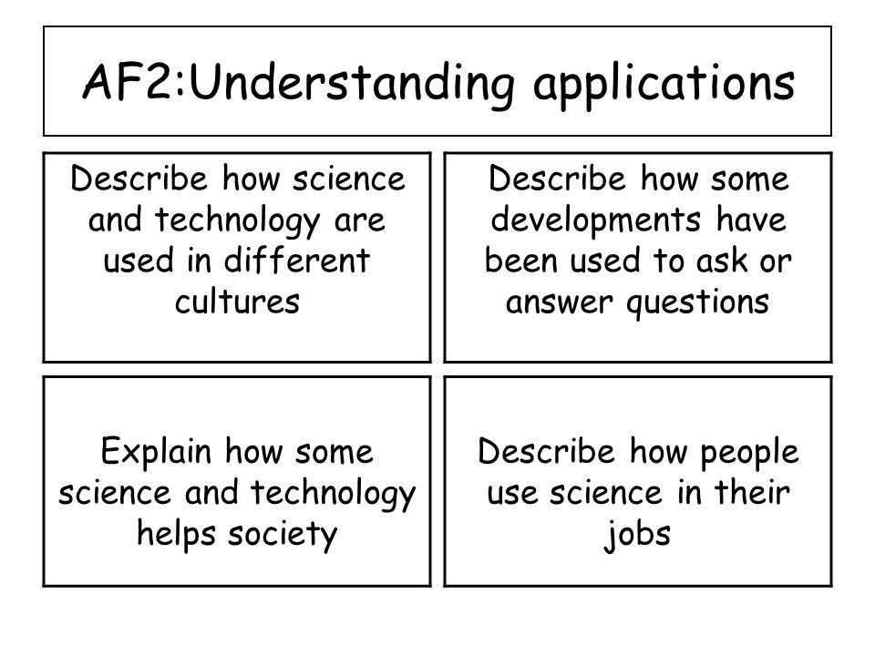 AF2:Understanding applications Describe how science and technology are used in different cultures Describe how some developments have been used to ask or answer questions Explain how some science and technology helps society Describe how people use science in their jobs