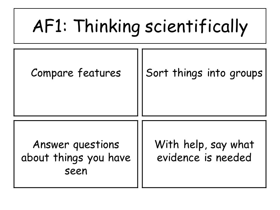 AF1: Thinking scientifically Compare features Sort things into groups Answer questions about things you have seen With help, say what evidence is needed