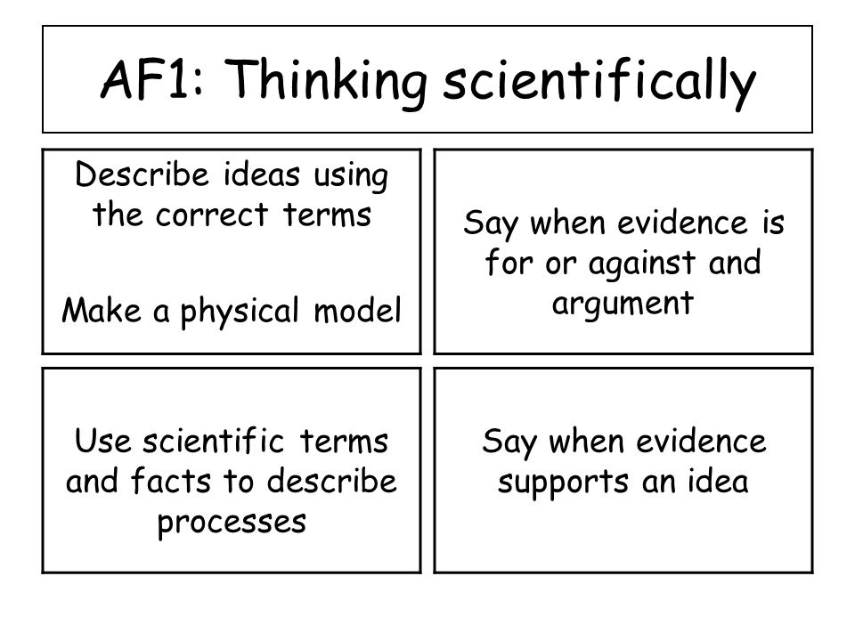 AF1: Thinking scientifically Describe ideas using the correct terms Make a physical model Say when evidence is for or against and argument Use scientific terms and facts to describe processes Say when evidence supports an idea