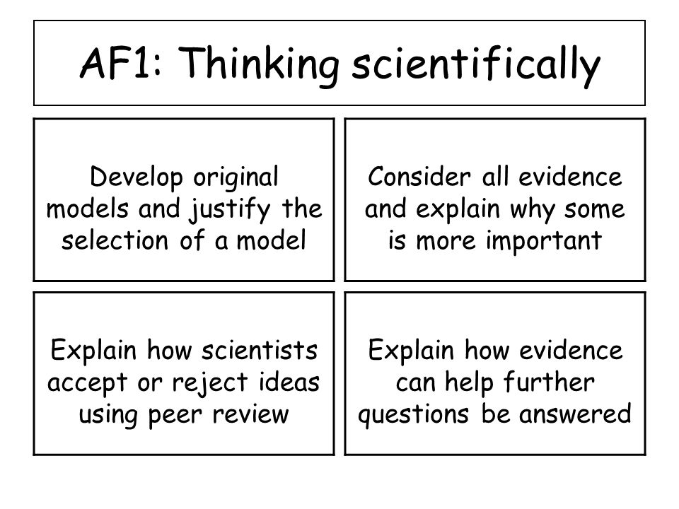 AF1: Thinking scientifically Develop original models and justify the selection of a model Consider all evidence and explain why some is more important Explain how scientists accept or reject ideas using peer review Explain how evidence can help further questions be answered