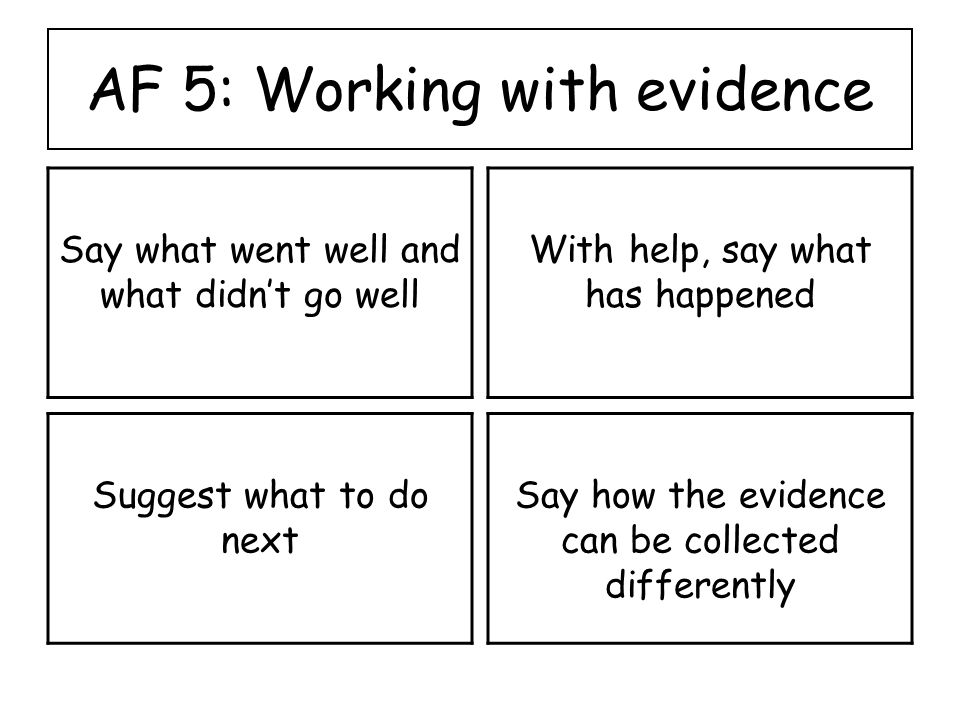 AF 5: Working with evidence Say what went well and what didnt go well With help, say what has happened Suggest what to do next Say how the evidence can be collected differently