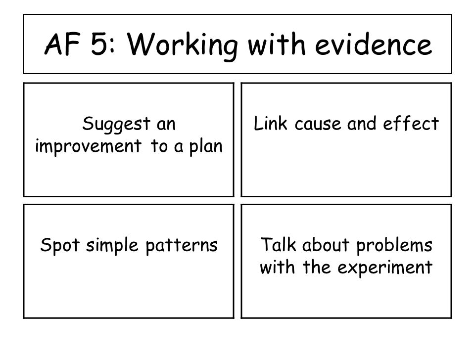 AF 5: Working with evidence Suggest an improvement to a plan Link cause and effect Spot simple patternsTalk about problems with the experiment