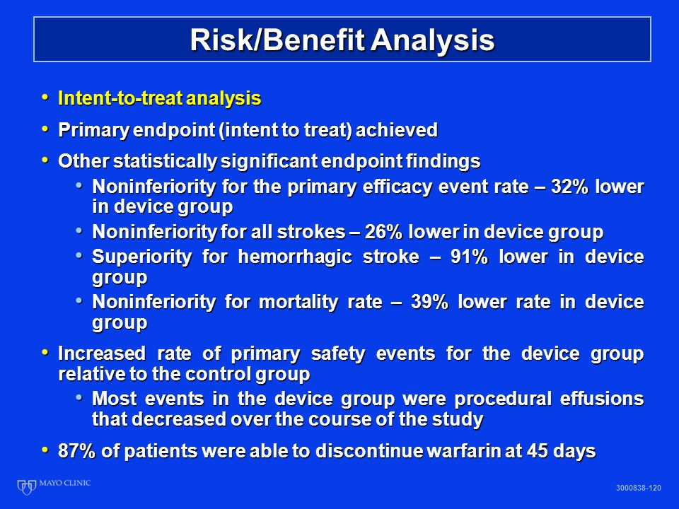 Risk/Benefit Analysis Intent-to-treat analysis Intent-to-treat analysis Primary endpoint (intent to treat) achieved Primary endpoint (intent to treat) achieved Other statistically significant endpoint findings Other statistically significant endpoint findings Noninferiority for the primary efficacy event rate – 32% lower in device group Noninferiority for the primary efficacy event rate – 32% lower in device group Noninferiority for all strokes – 26% lower in device group Noninferiority for all strokes – 26% lower in device group Superiority for hemorrhagic stroke – 91% lower in device group Superiority for hemorrhagic stroke – 91% lower in device group Noninferiority for mortality rate – 39% lower rate in device group Noninferiority for mortality rate – 39% lower rate in device group Increased rate of primary safety events for the device group relative to the control group Increased rate of primary safety events for the device group relative to the control group Most events in the device group were procedural effusions that decreased over the course of the study Most events in the device group were procedural effusions that decreased over the course of the study 87% of patients were able to discontinue warfarin at 45 days 87% of patients were able to discontinue warfarin at 45 days 3000838-120