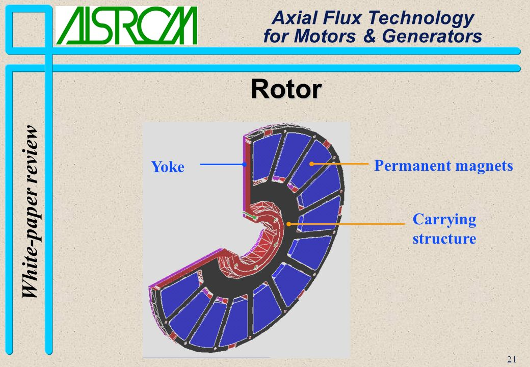 21 White-paper review Axial Flux Technology for Motors & Generators Yoke Permanent magnets Carrying structure Rotor