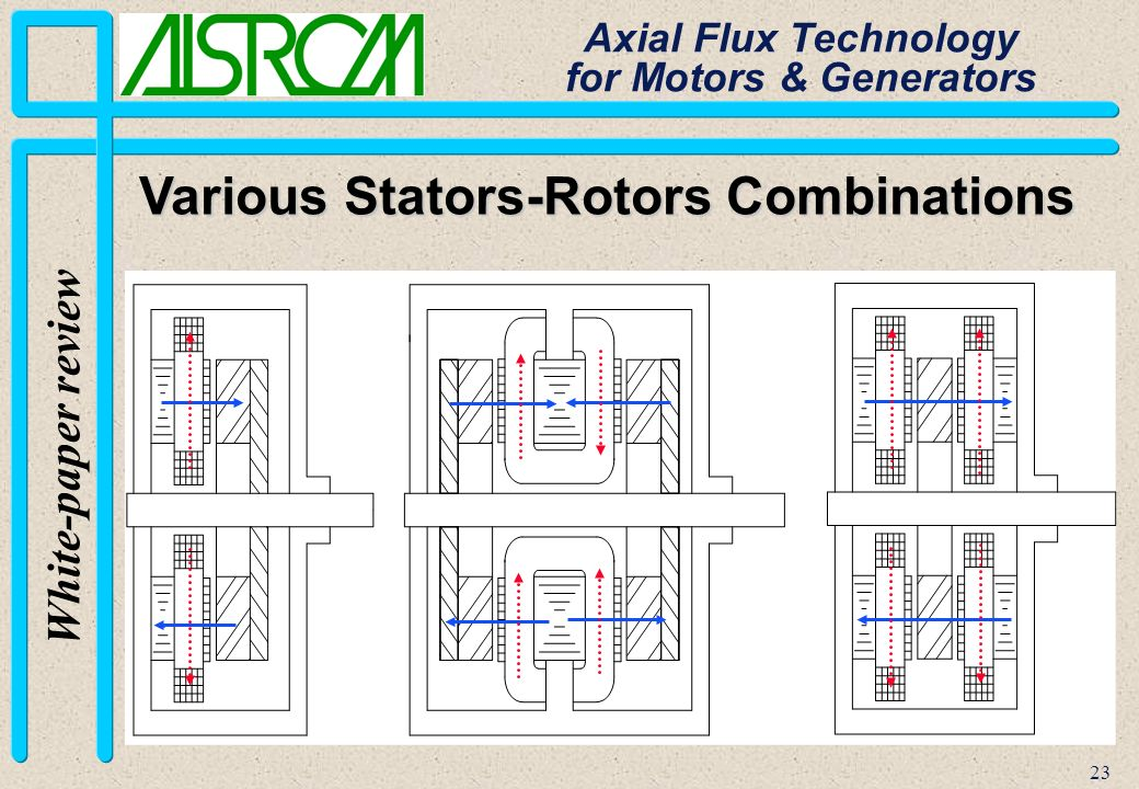23 White-paper review Axial Flux Technology for Motors & Generators Various Stators-Rotors Combinations
