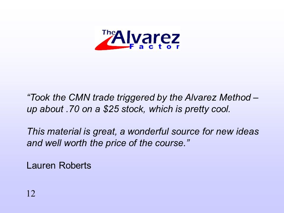 Took the CMN trade triggered by the Alvarez Method – up about.70 on a $25 stock, which is pretty cool.
