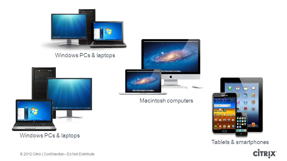 © 2012 Citrix | Confidential – Do Not Distribute Windows PCs & laptops Macintosh computers Tablets & smartphones