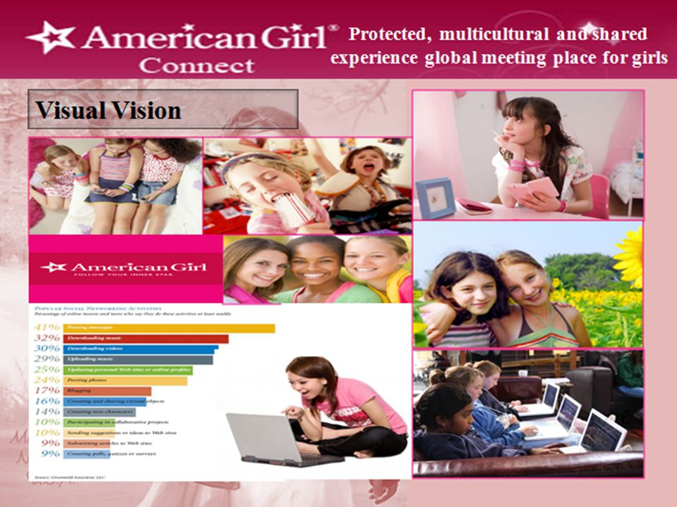Log In Register Your Code American Girl About Advertising Developers Careers Terms Blog Widgets | Privacy Mobile Help American Girl Digest Movies Music Games